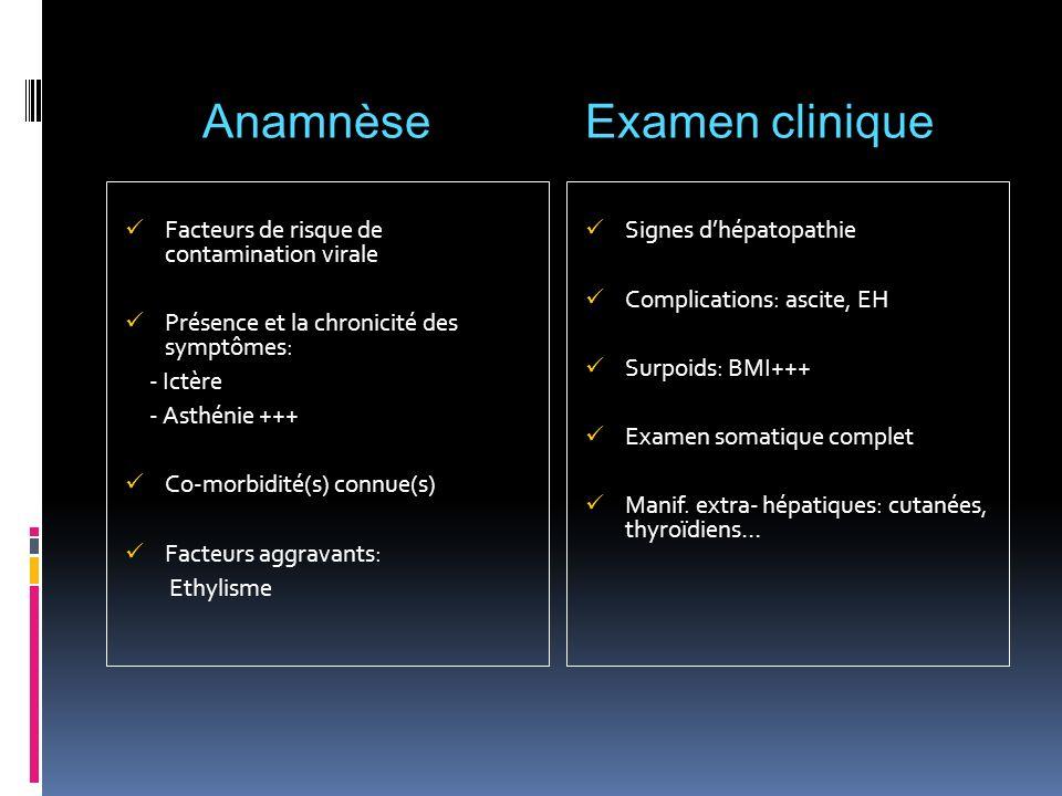 Anamnèse Examen clinique