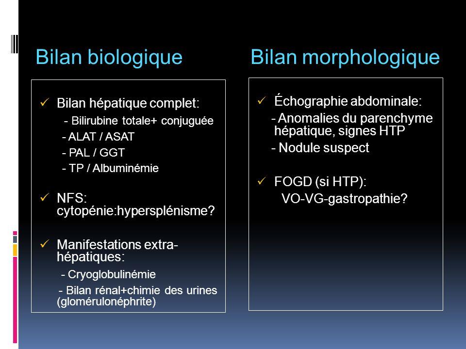 Bilan biologique Bilan morphologique