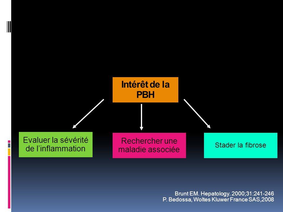 Intérêt de la PBH Evaluer la sévérité de l'inflammation