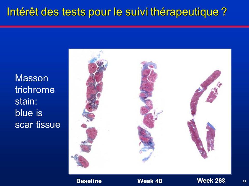 Intérêt des tests pour le suivi thérapeutique
