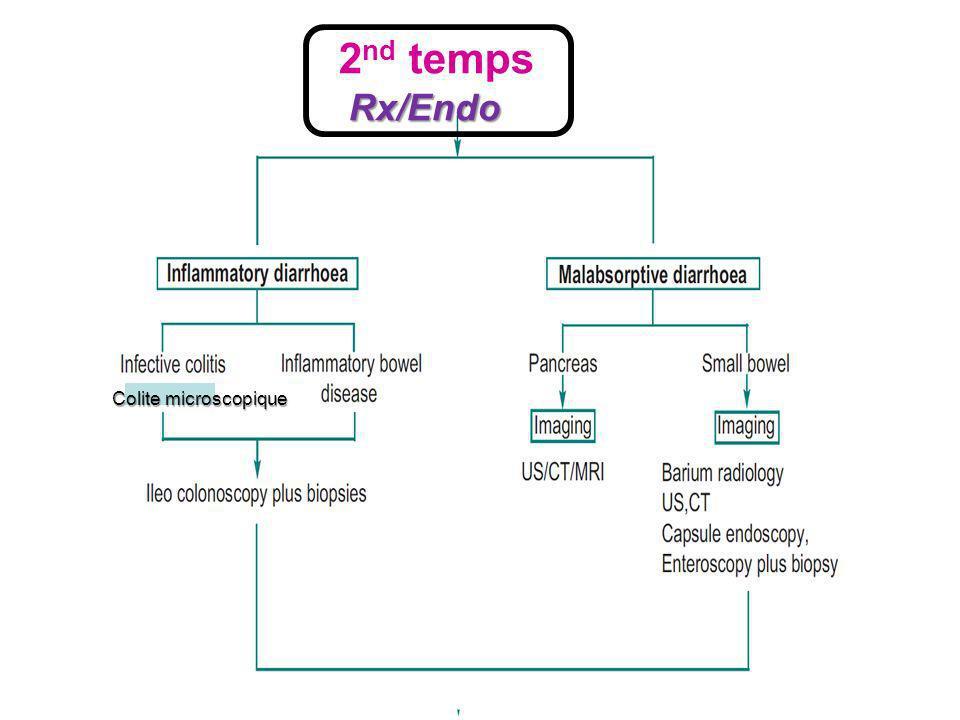 2nd temps Rx/Endo Colite microscopique
