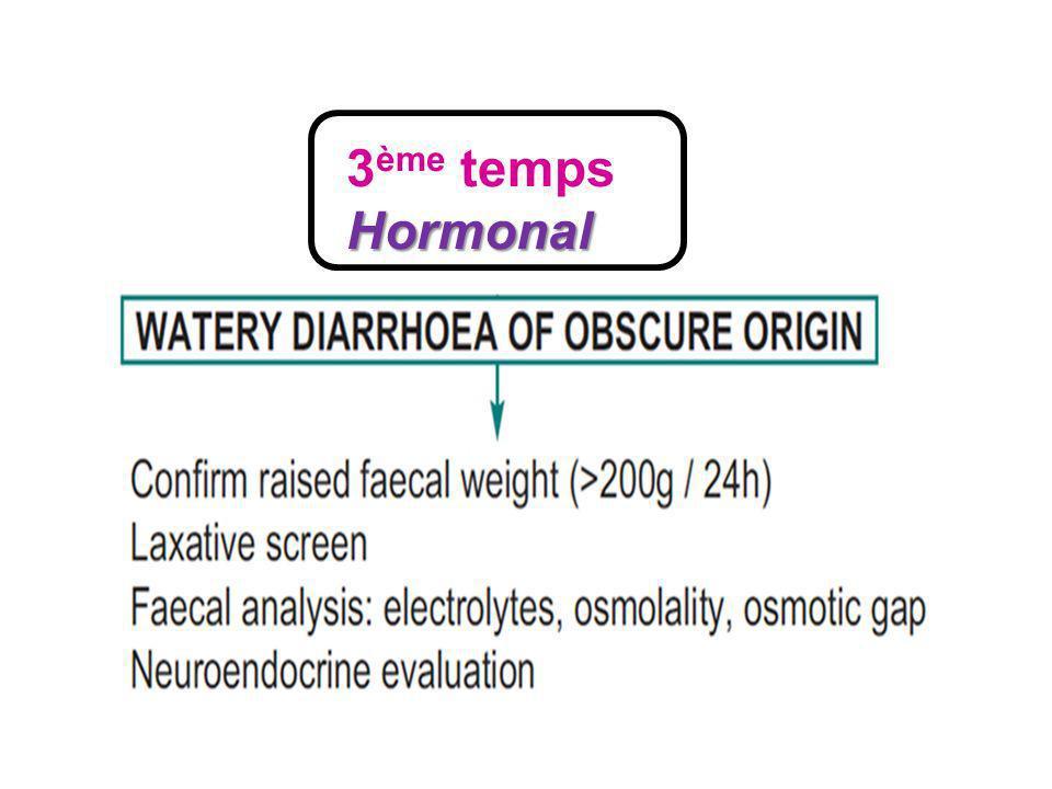 3ème temps Hormonal