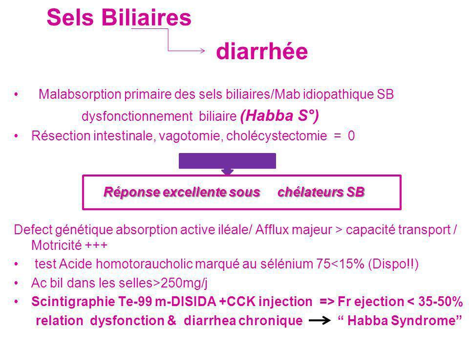 diarrhée Sels Biliaires