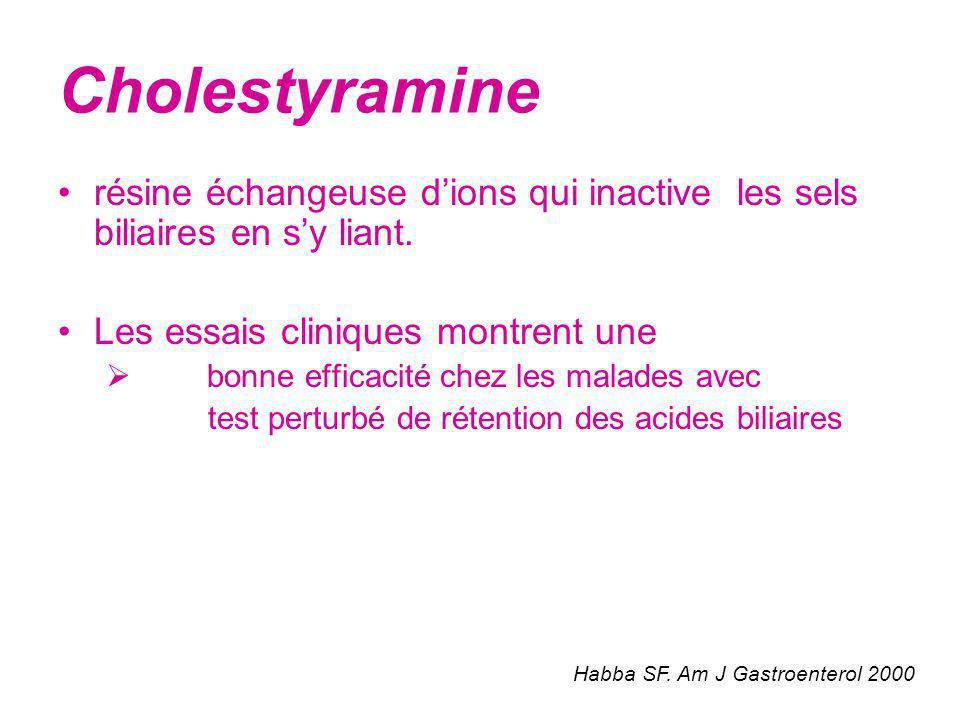 Cholestyraminerésine échangeuse d'ions qui inactive les sels biliaires en s'y liant. Les essais cliniques montrent une.