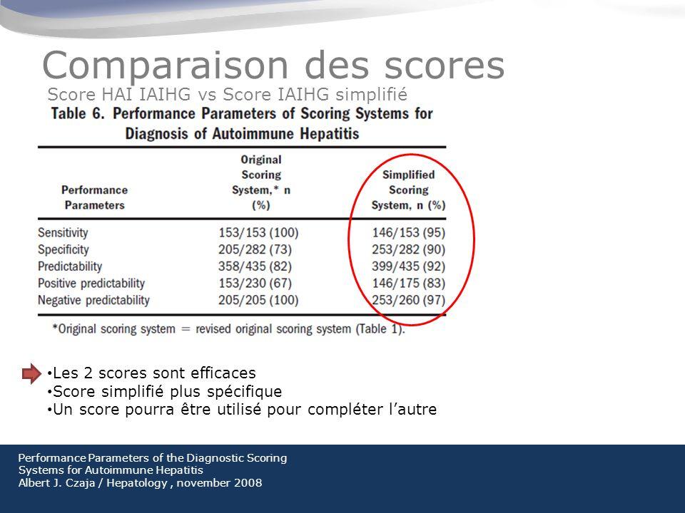 Comparaison des scores