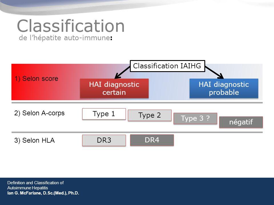 Classification de l'hépatite auto-immune: Classification IAIHG