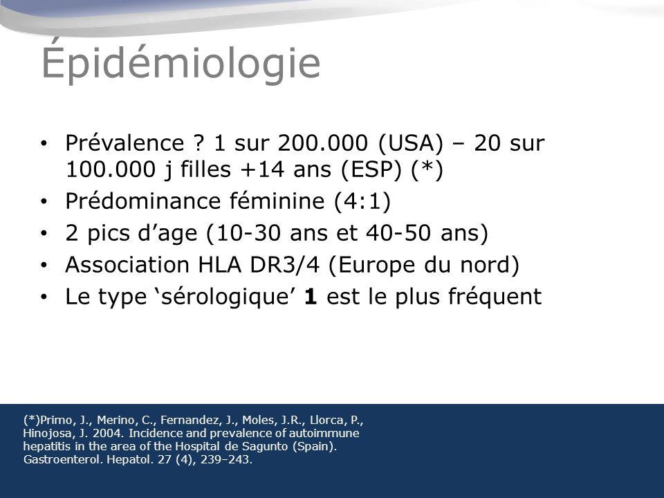 Épidémiologie Prévalence 1 sur 200.000 (USA) – 20 sur 100.000 j filles +14 ans (ESP) (*) Prédominance féminine (4:1)