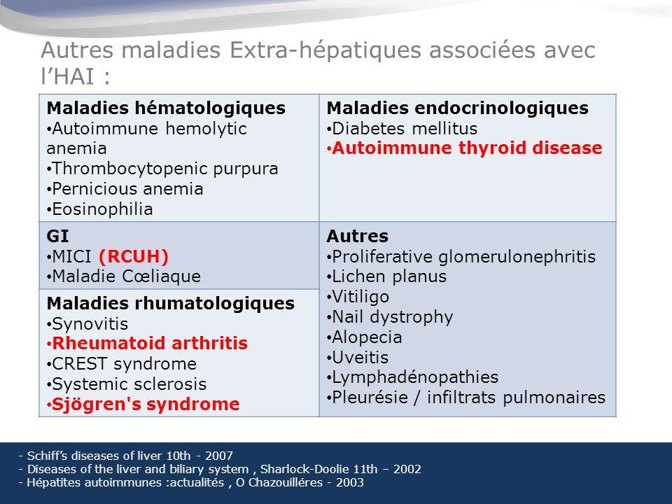 Autres maladies Extra-hépatiques associées avec l'HAI :