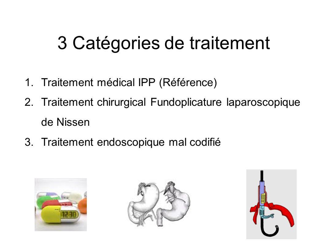 3 Catégories de traitement