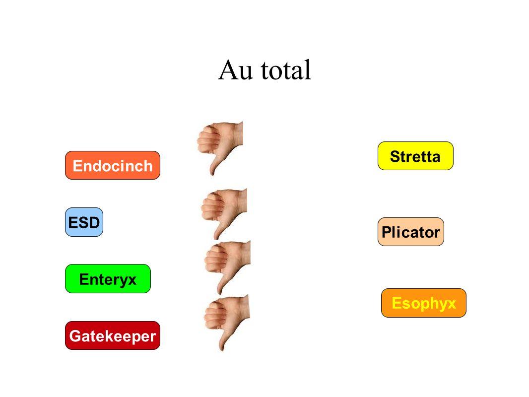Au total Stretta Endocinch ESD Plicator Enteryx Esophyx Gatekeeper