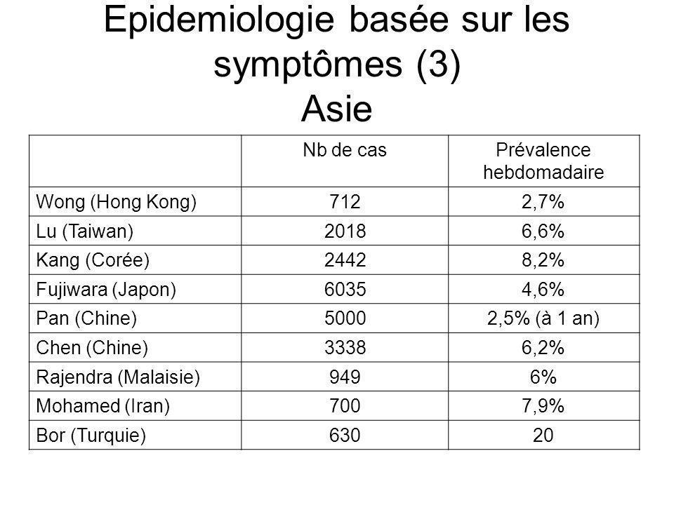 Epidemiologie basée sur les symptômes (3) Asie