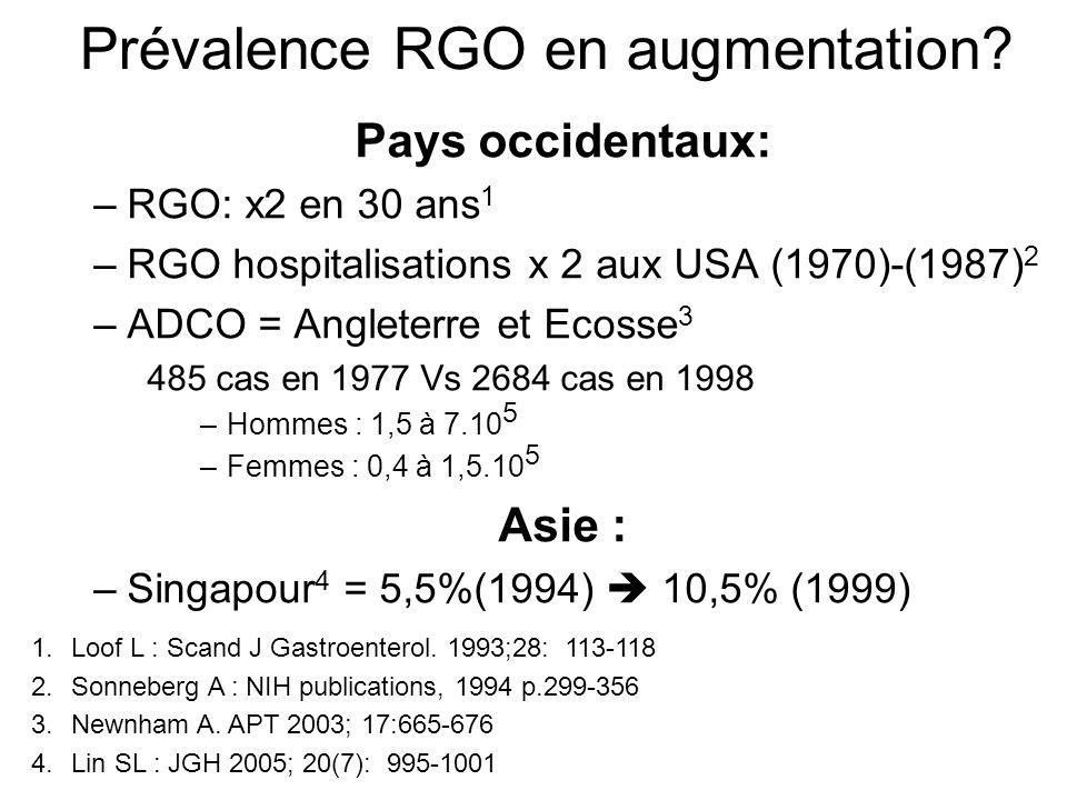 Prévalence RGO en augmentation