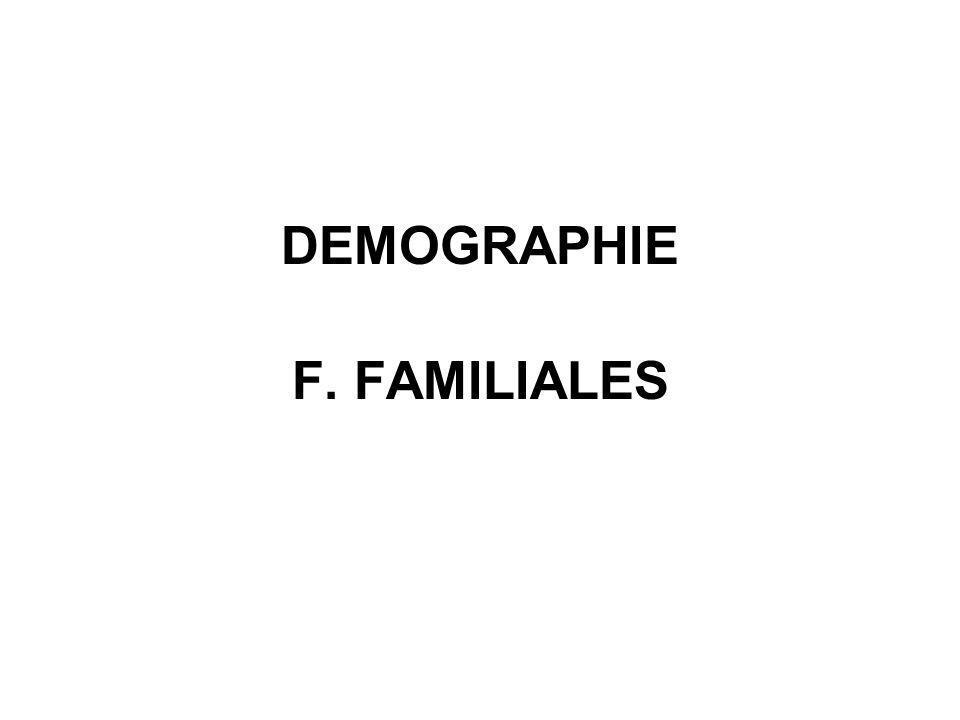 DEMOGRAPHIE F. FAMILIALES