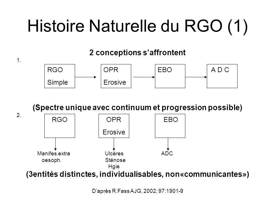 Histoire Naturelle du RGO (1)