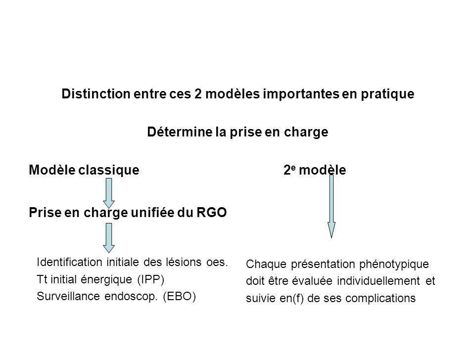 Distinction entre ces 2 modèles importantes en pratique
