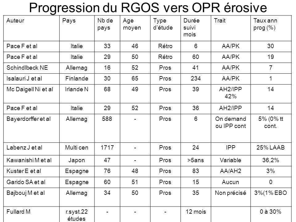 Progression du RGOS vers OPR érosive