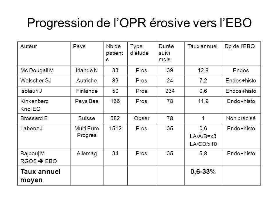 Progression de l'OPR érosive vers l'EBO