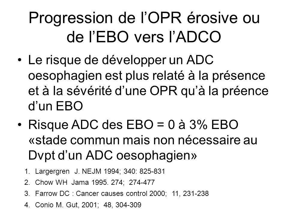 Progression de l'OPR érosive ou de l'EBO vers l'ADCO