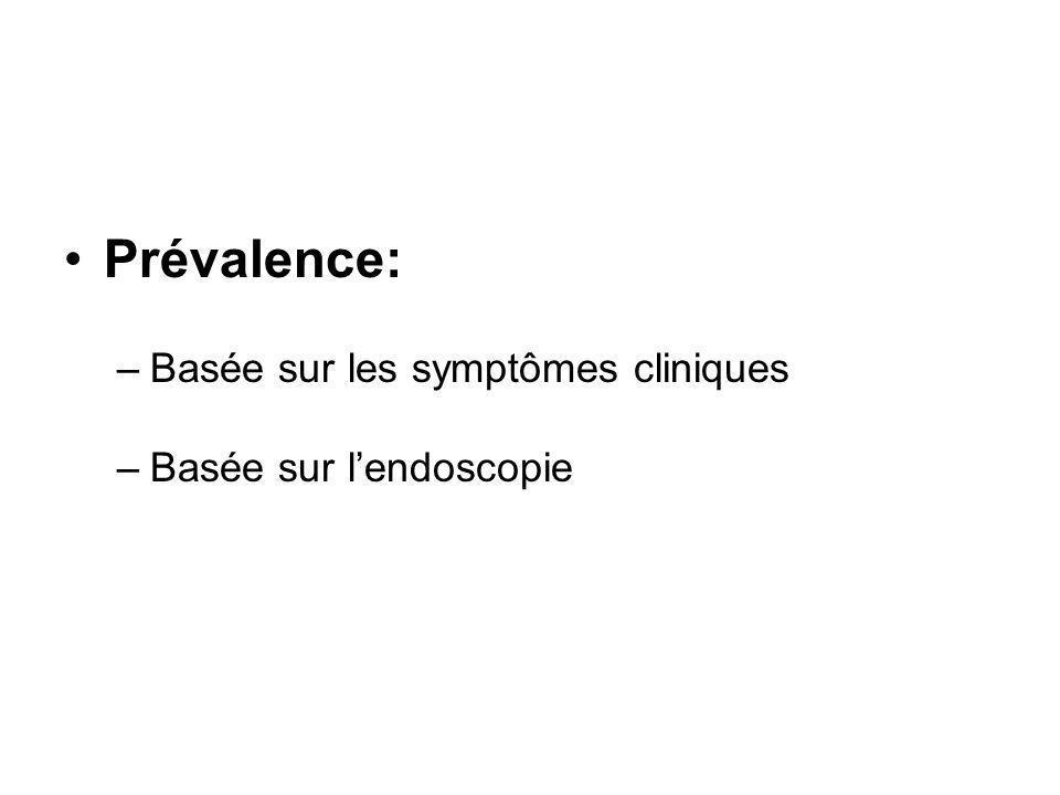 Prévalence: Basée sur les symptômes cliniques Basée sur l'endoscopie