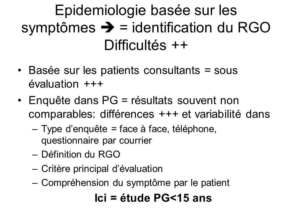 Epidemiologie basée sur les symptômes  = identification du RGO Difficultés ++