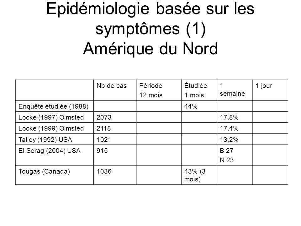 Epidémiologie basée sur les symptômes (1) Amérique du Nord