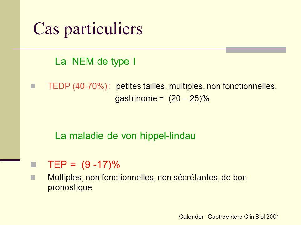Cas particuliers La NEM de type I La maladie de von hippel-lindau