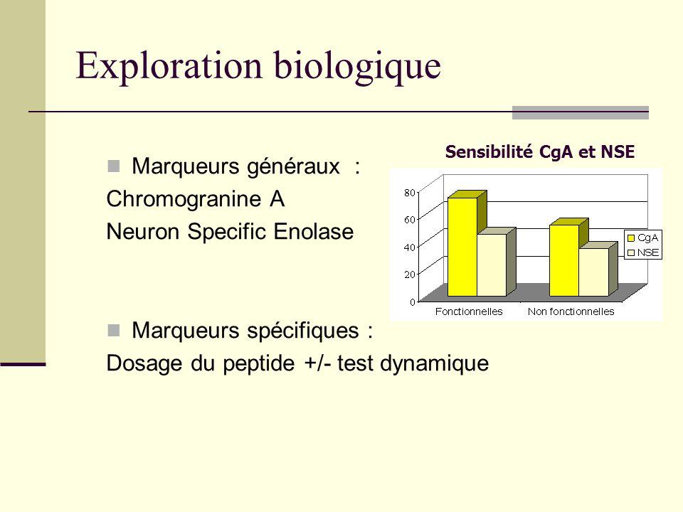 Exploration biologique