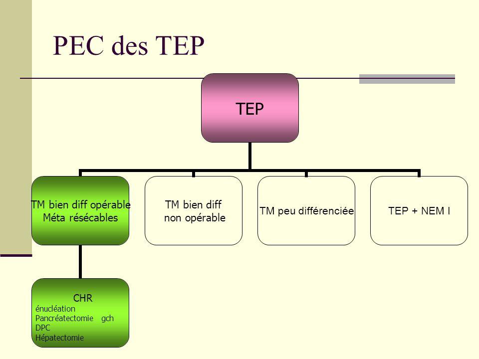 PEC des TEP