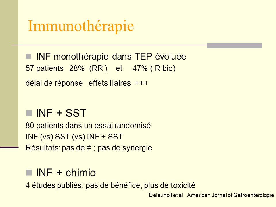 Immunothérapie INF + SST INF + chimio