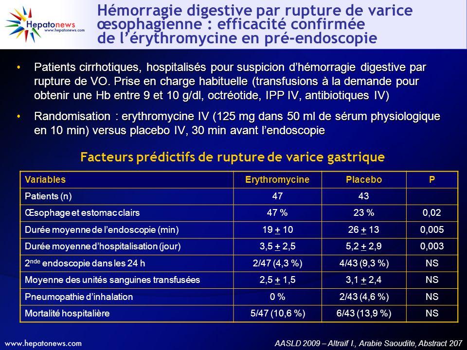 Facteurs prédictifs de rupture de varice gastrique