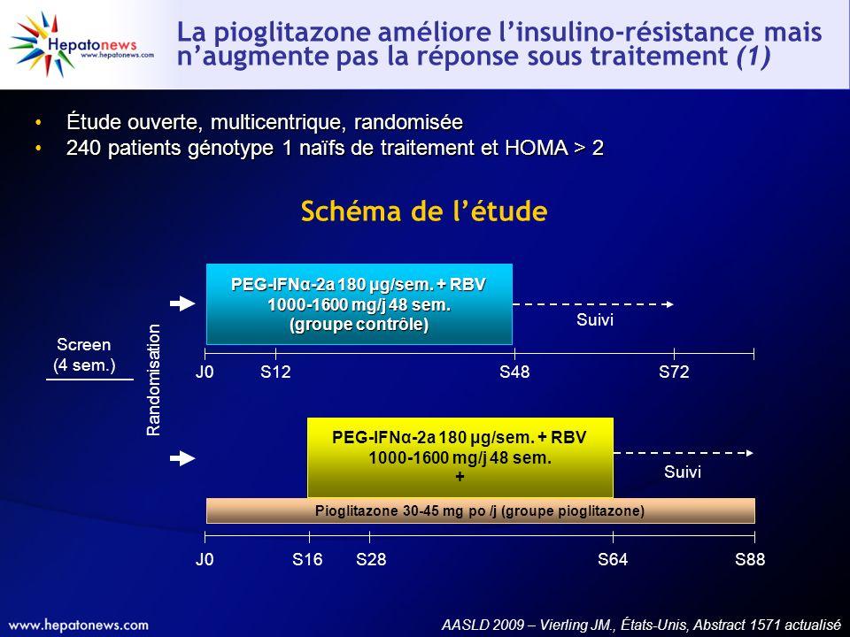 La pioglitazone améliore l'insulino-résistance mais n'augmente pas la réponse sous traitement (1)