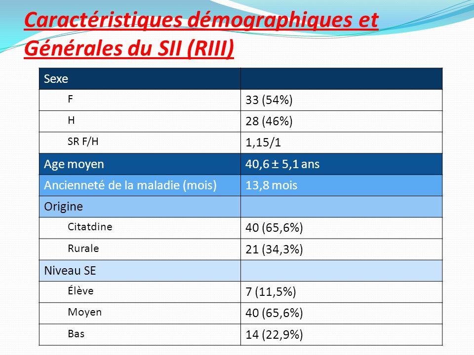 Caractéristiques démographiques et Générales du SII (RIII)