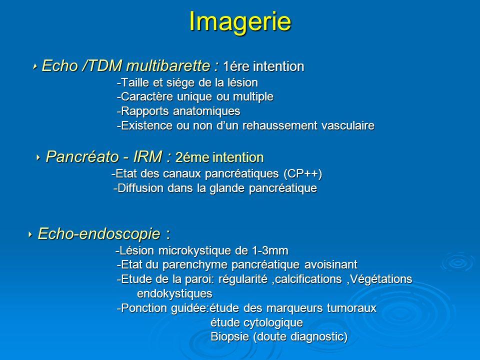 Imagerie -Caractère unique ou multiple -Rapports anatomiques