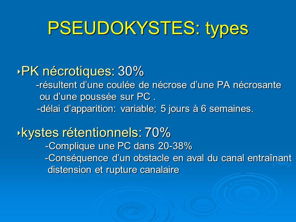 PSEUDOKYSTES: types PK nécrotiques: 30% kystes rétentionnels: 70%