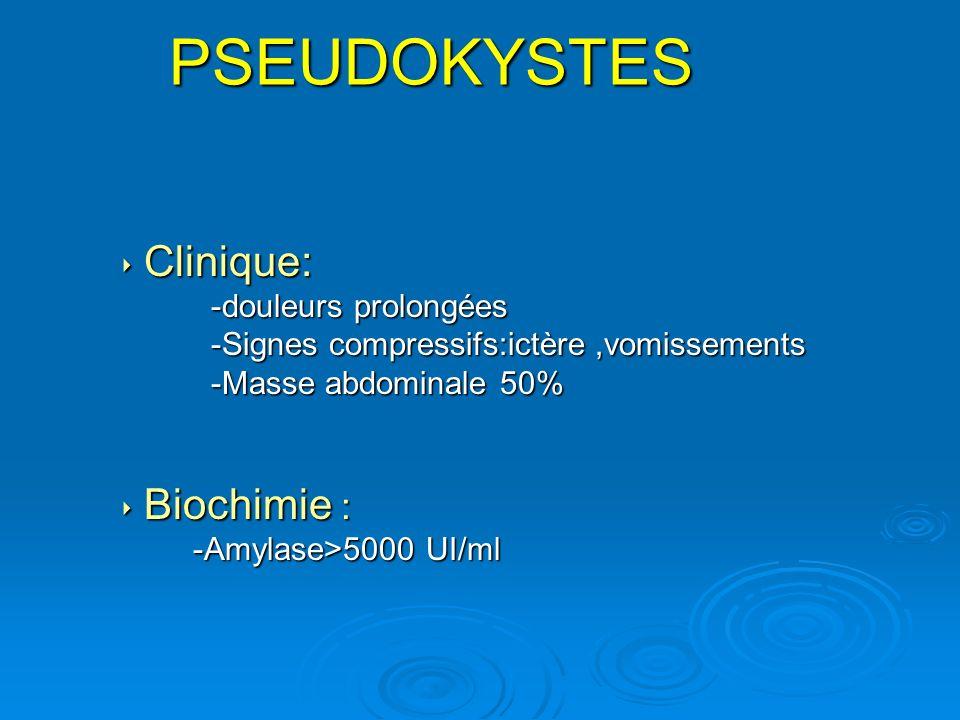  Clinique:  Biochimie : -douleurs prolongées