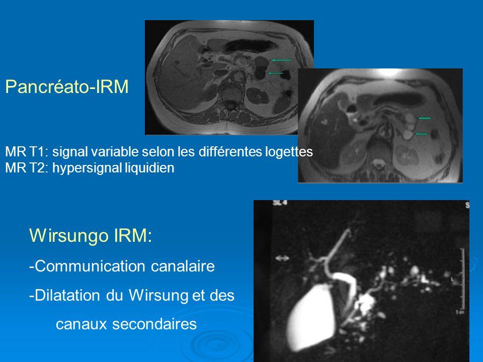 Pancréato-IRM Wirsungo IRM: -Communication canalaire