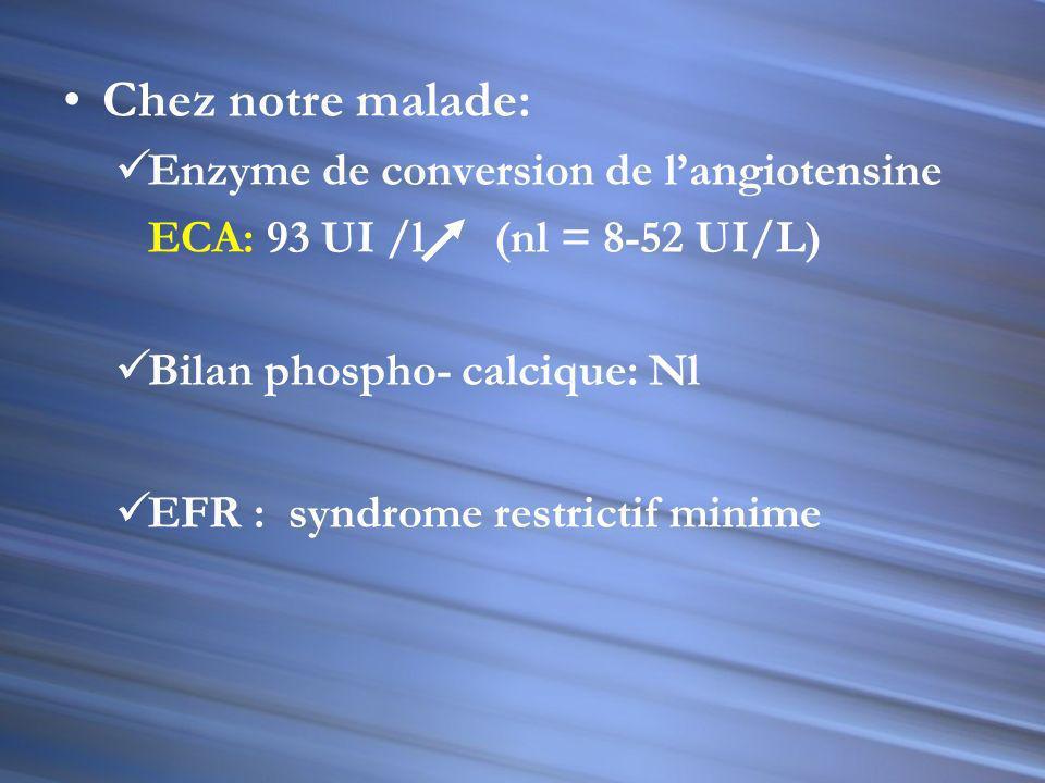 Chez notre malade: Enzyme de conversion de l'angiotensine