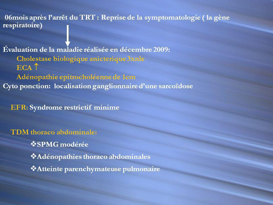 06mois après l'arrêt du TRT : Reprise de la symptomatologie ( la gène respiratoire)