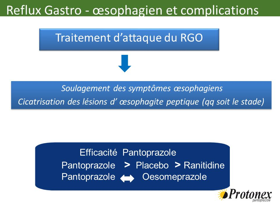 Reflux Gastro - œsophagien et complications