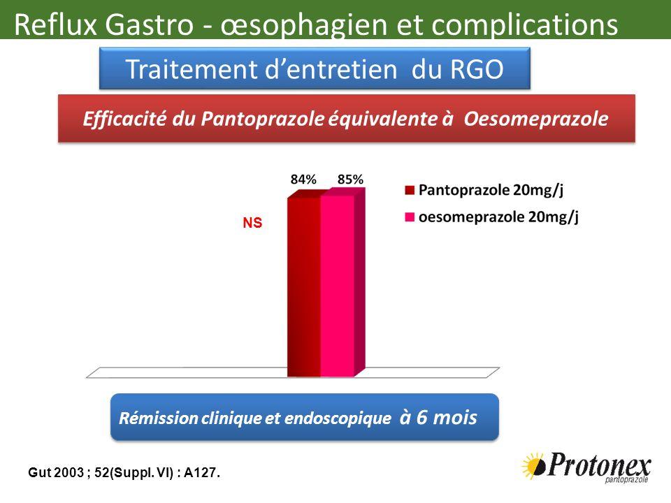 Efficacité du Pantoprazole équivalente à Oesomeprazole