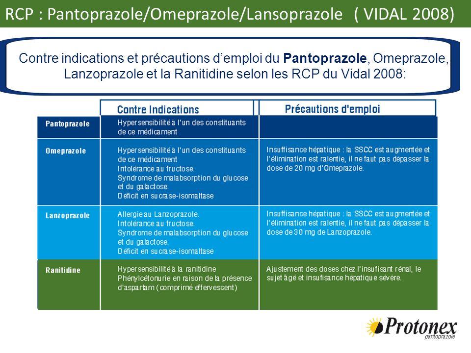 Lanzoprazole et la Ranitidine selon les RCP du Vidal 2008: