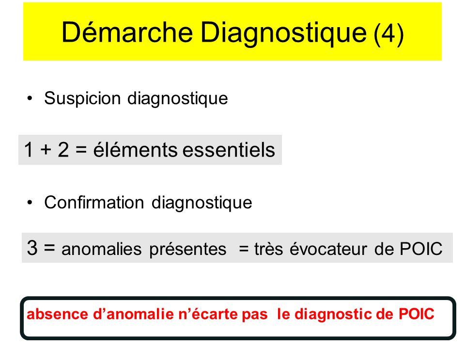 Démarche Diagnostique (4)