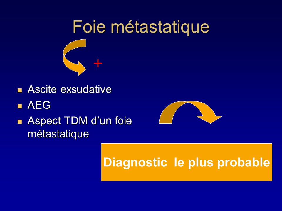 Diagnostic le plus probable