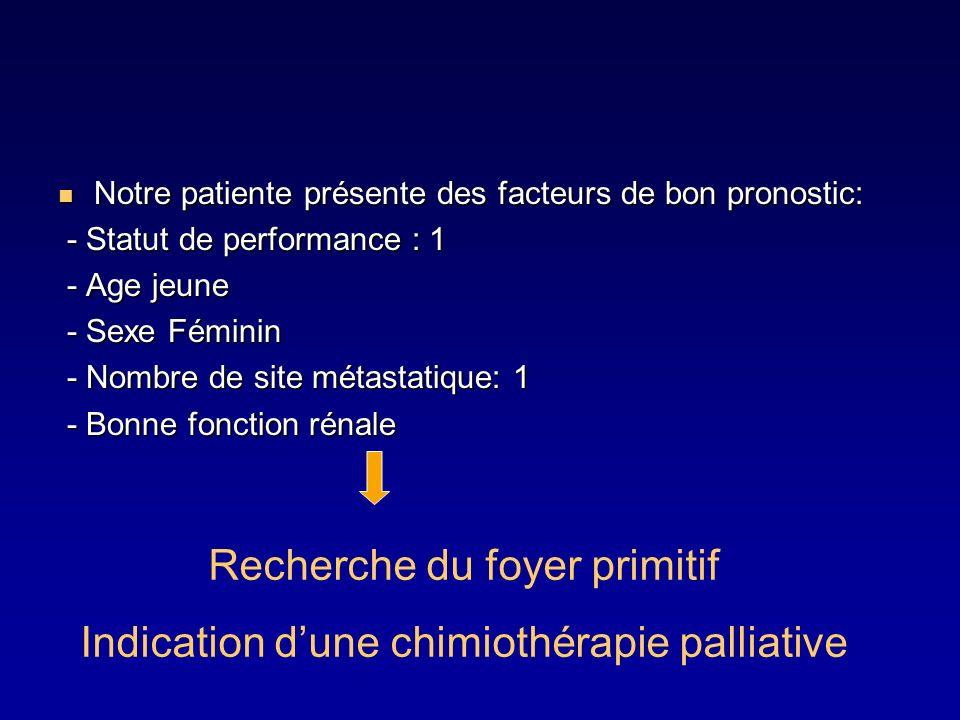 Recherche du foyer primitif Indication d'une chimiothérapie palliative