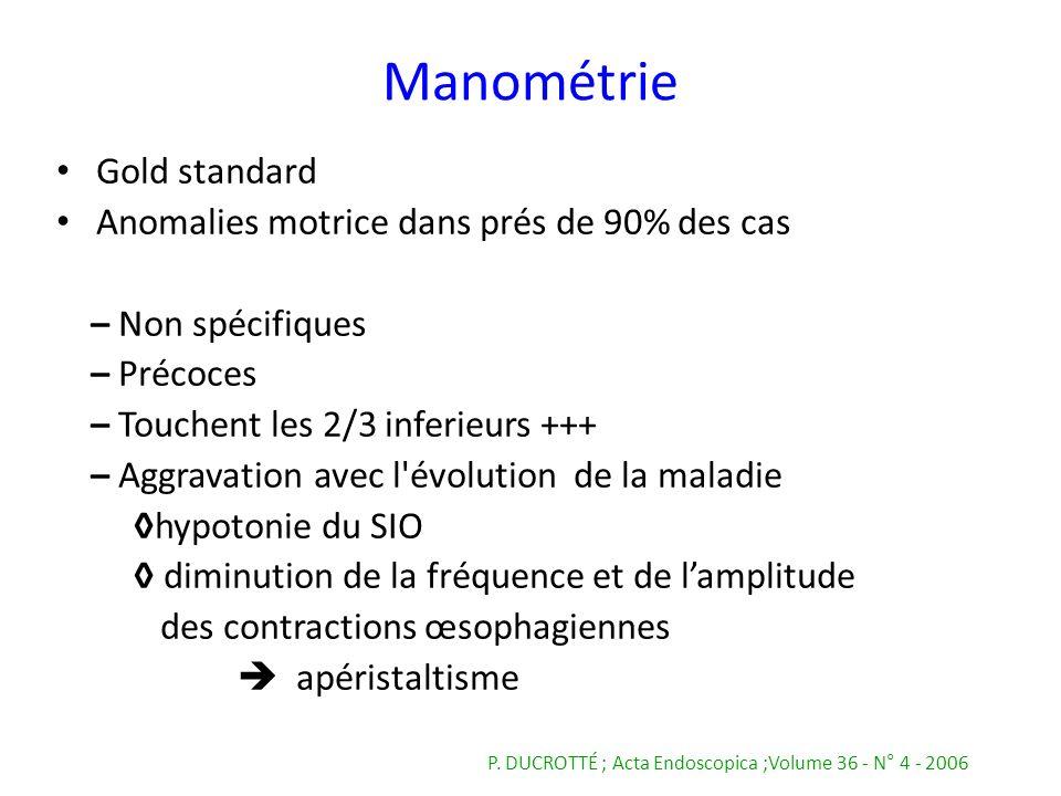 Manométrie Gold standard Anomalies motrice dans prés de 90% des cas