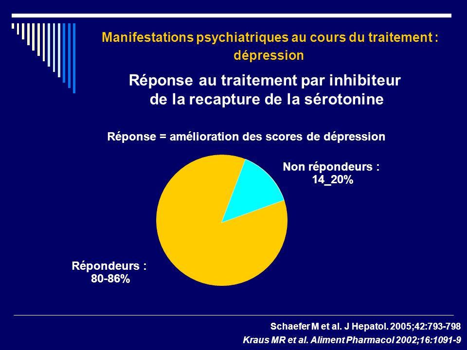 Réponse au traitement par inhibiteur de la recapture de la sérotonine