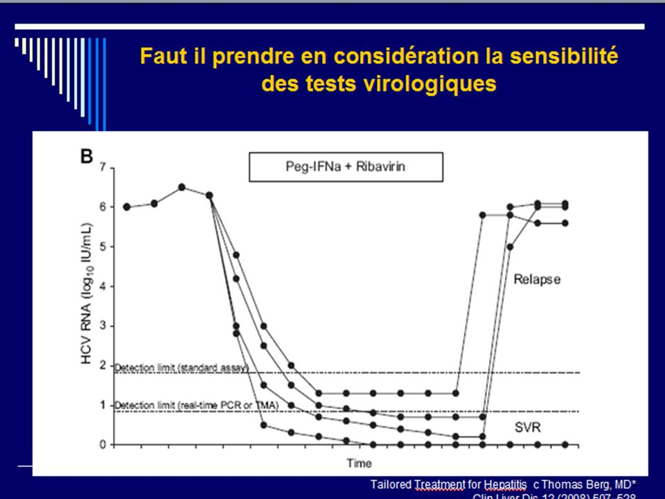 Clin Liver Dis 12 (2008) 487–505