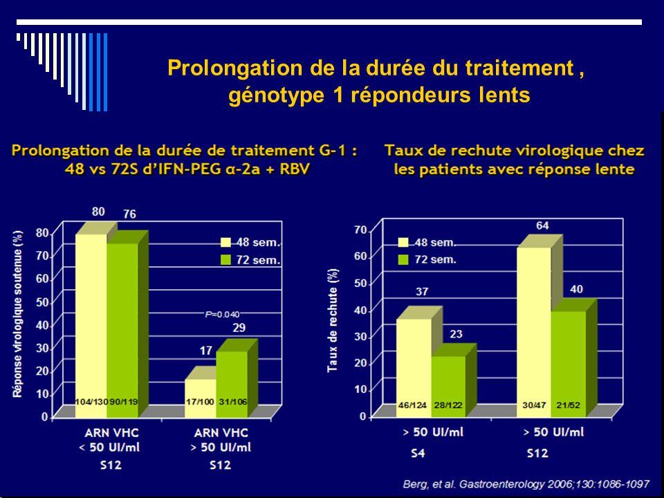Prolongation de la durée du traitement , génotype 1 répondeurs lents