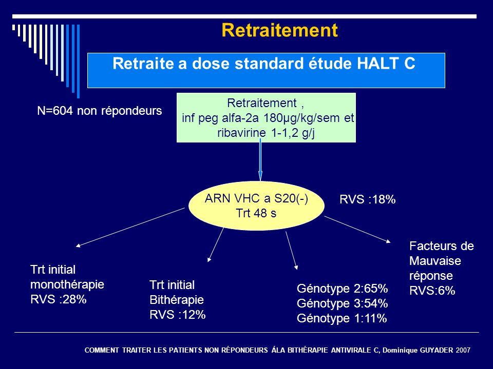 Retraite a dose standard étude HALT C