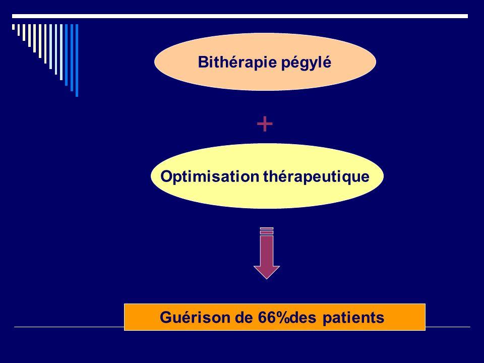 Optimisation thérapeutique Guérison de 66%des patients